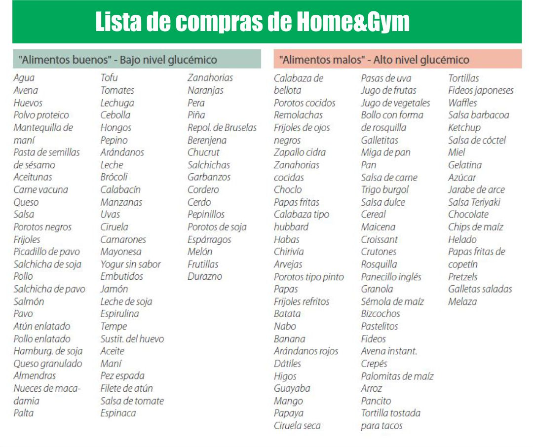 Top Lista de despensa para alguien que entrena calistenia - Home and Gym CE68